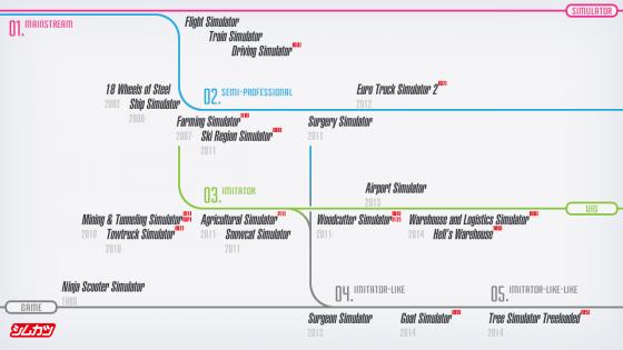 simkatsu_infographics_03